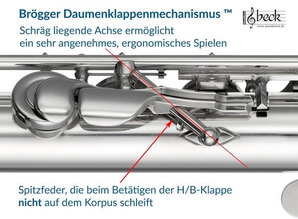 Brögger Daumen Mechanik für angenehmes ergonomisches Spiel