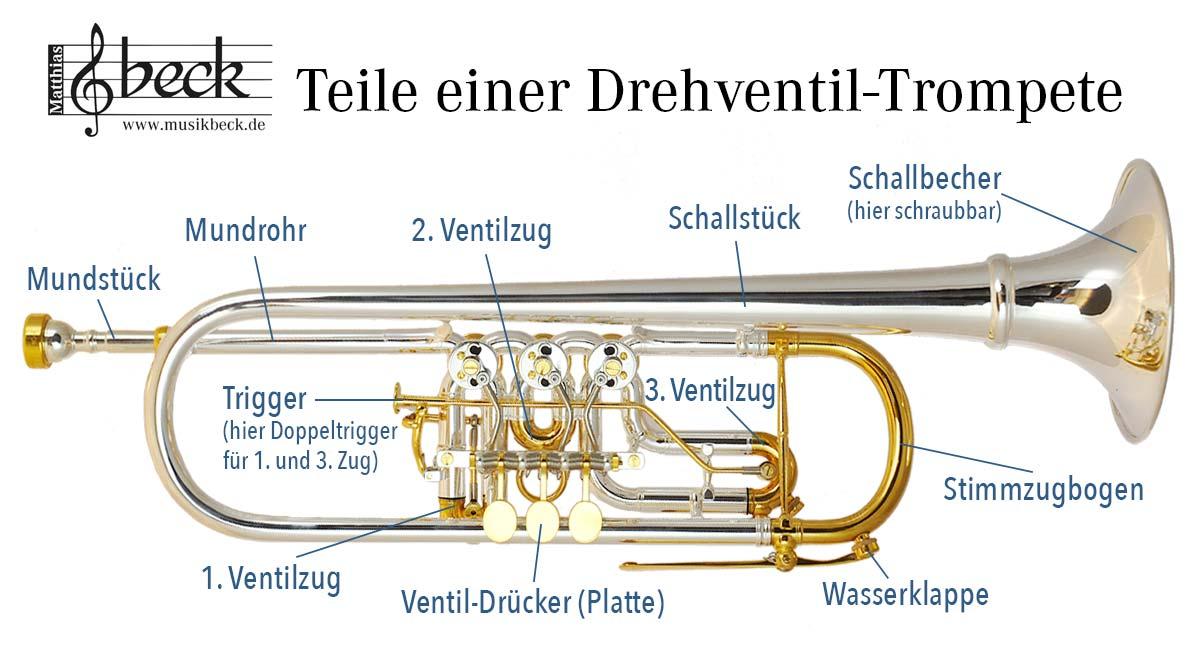Teile einer Drehventil-Trompete