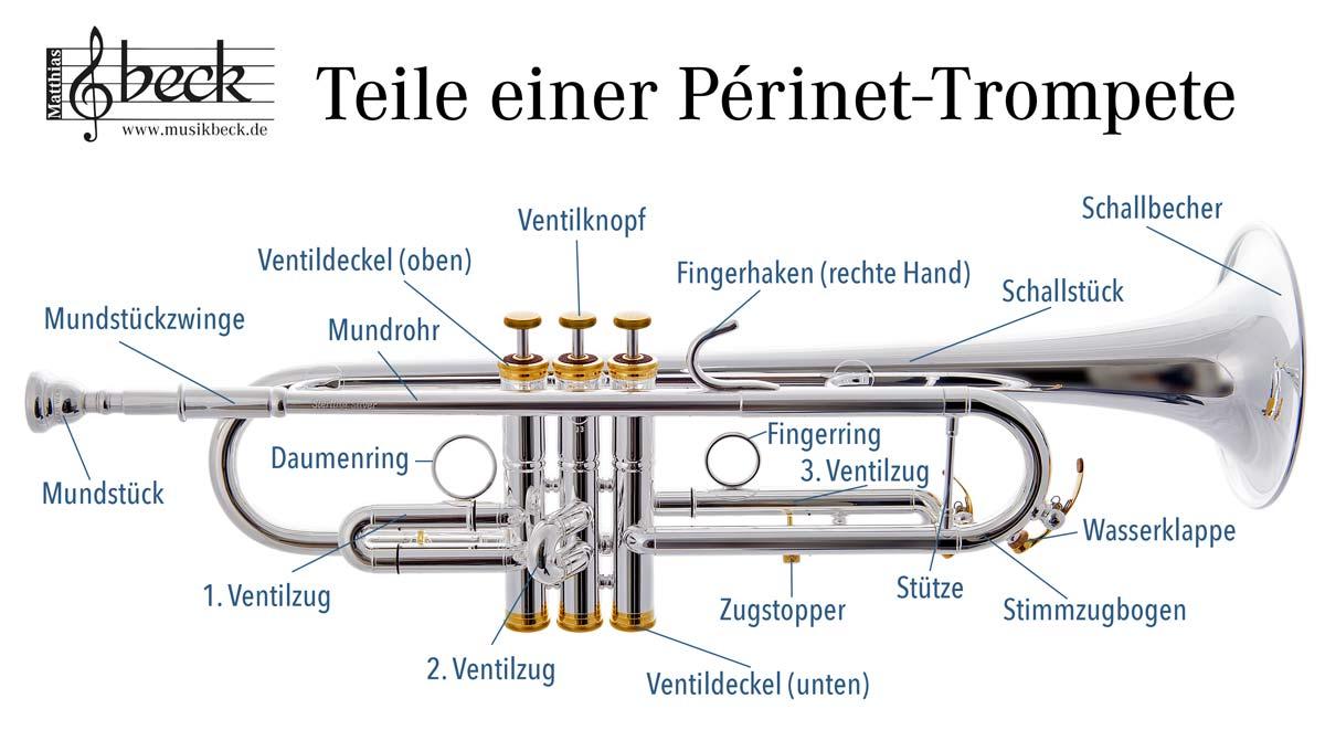 Teile einer Périnet Trompete
